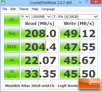 Mushkin Atlas 30GB mSATA SSD CRYSTALDISKMARK Z77