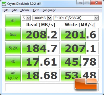 Thermaltake CrystalDiskMark