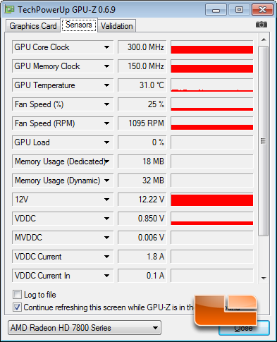 PowerColor HD7870 GPUZ Idle