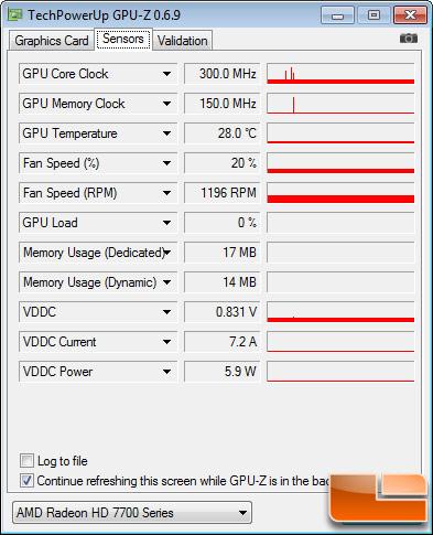 Sapphire HD7790 Dual-X OC GPU-Z Idle