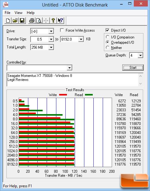 Seagate Momentus XT 750GB ATTO