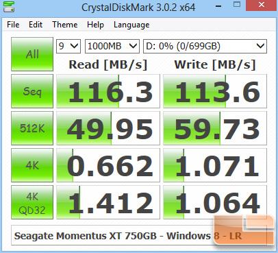 Seagate Thin SSHD 500GB  CRYSTALDISKMARK Z77