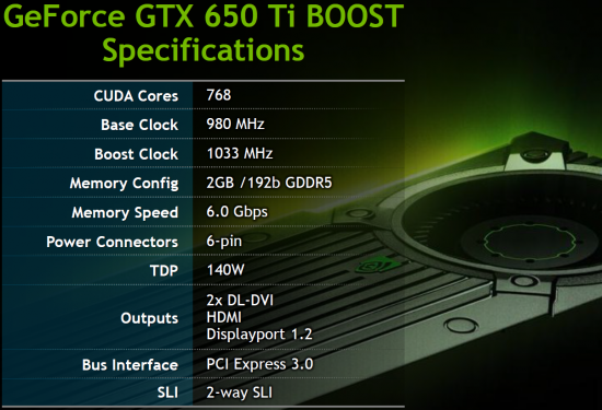 NVIDIA GeForce GTX 650 Ti Boost Specs