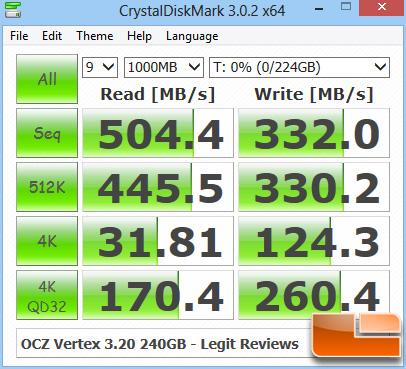 OCZ Vertex 3.20 240GB CRYSTALDISKMARK Z77