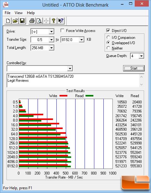 Transcend 128GB mSATA SSD ATTO