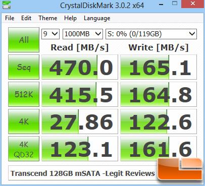 Transcend 128GB mSATA SSD CRYSTALDISKMARK Z77