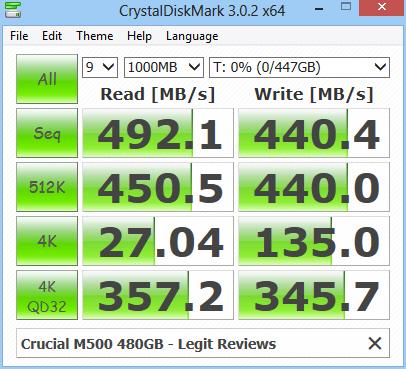 Crucial M500 480GB CRYSTALDISKMARK Z77