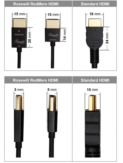 RedMere HDMI Connectors