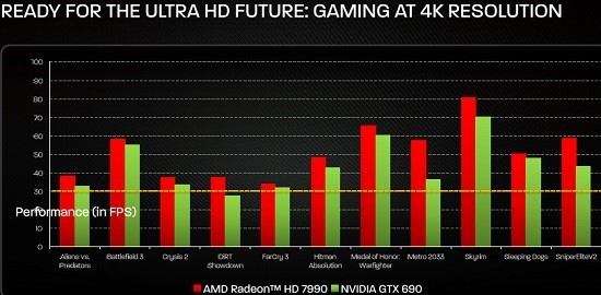 amd-4k-gaming-thumb