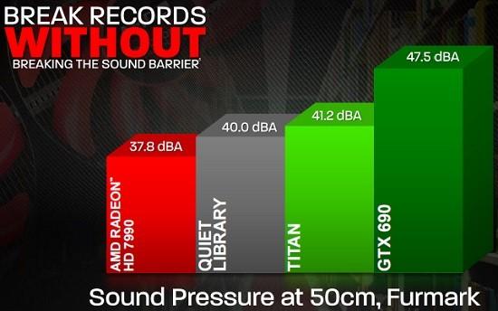 sound-levels
