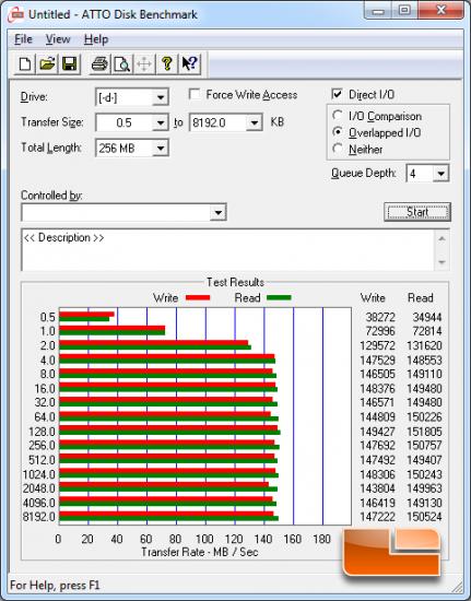 Seagate 4TB ATTO Benchmark