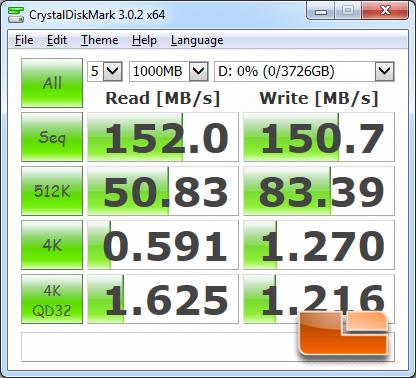 Seagate 4TB CrystalDiskMark