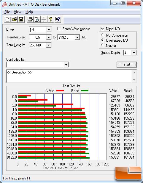 WD 4TB ATTO Benchmark