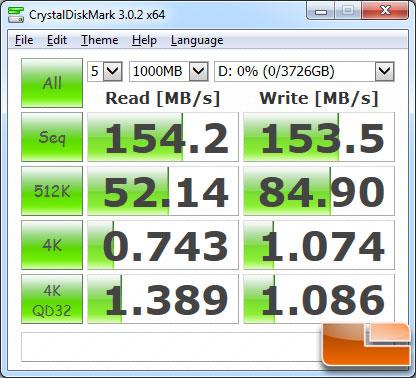 WD 4TB CrystalDiskMark