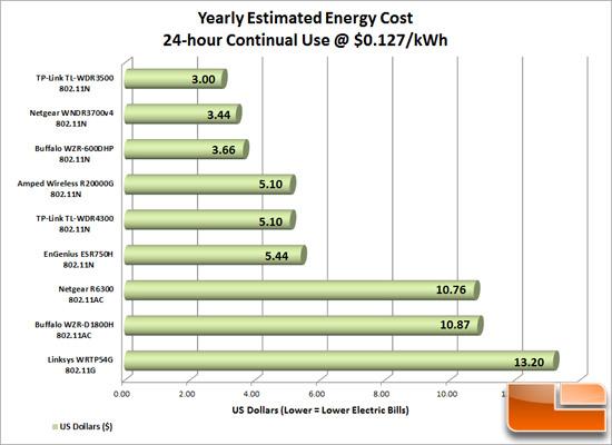Energy_Cost