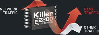 Killer E2200 NIC