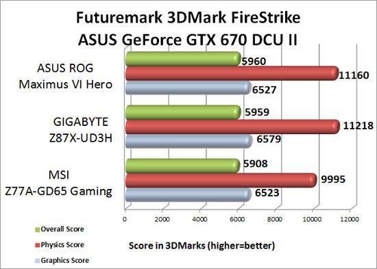 Futuremark 3DMark 2013 Firestrike