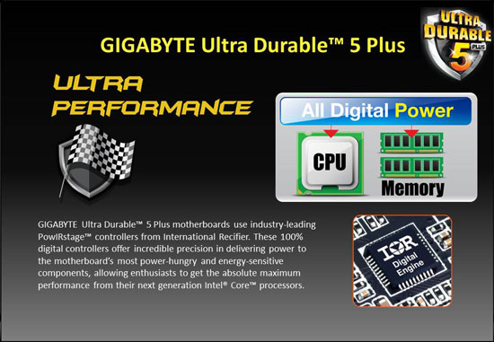 GIGABYTE Z87X-UD3H Performance Review