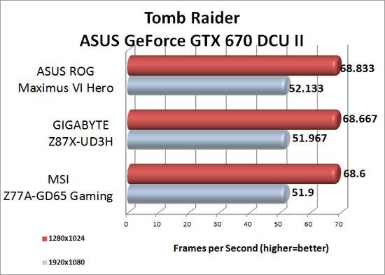 tomb-raider-gtx670