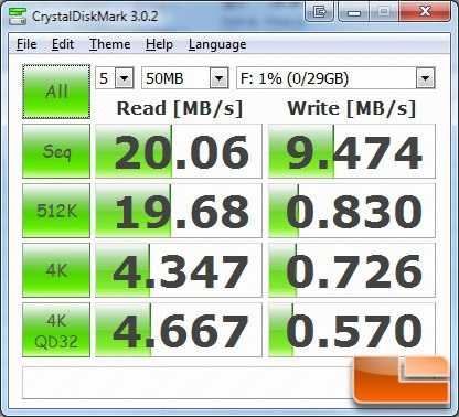 Kingston MBLY10G2/32GB CrystalDiskMark Benchmark