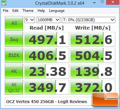 OCZ Vertex 450 256GB CRYSTALDISKMARK Z77
