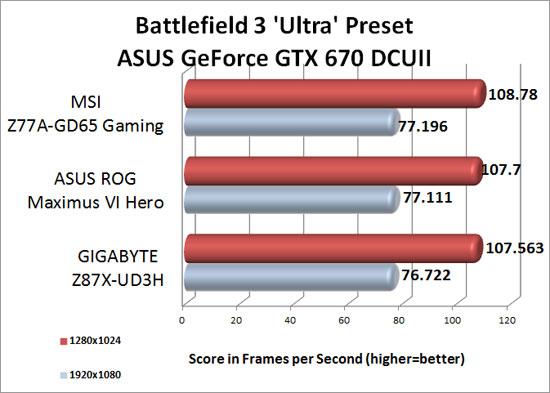 battlefield-3-gtx670