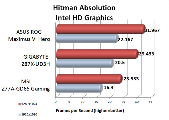 hitman-absolution-intel