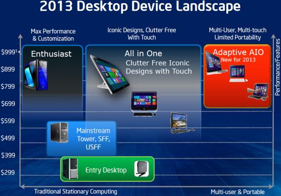 desktoplandscape_550