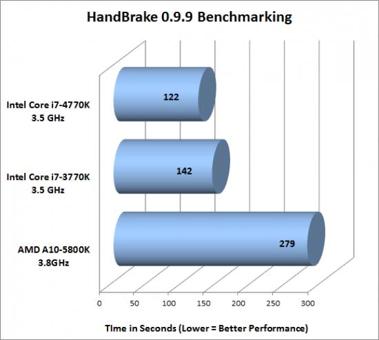 handbrake_550