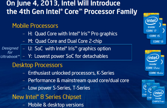 Intel Core i7-4770K Haswell 3.5GHz Quad-Core CPU Review