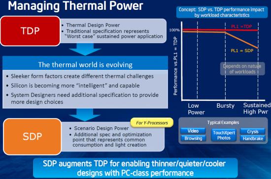 thermalpower_550