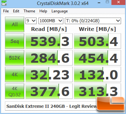 SanDisk Extreme II 240GB CRYSTALDISKMARK Z77