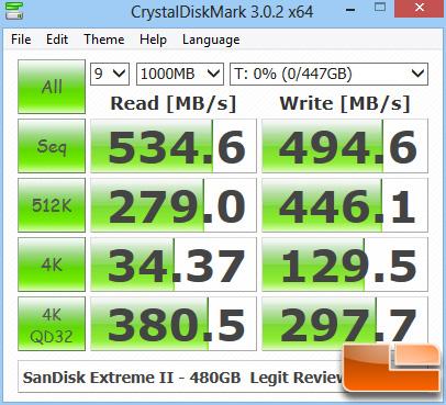 SanDisk Extreme II 480GB CRYSTALDISKMARK Z77