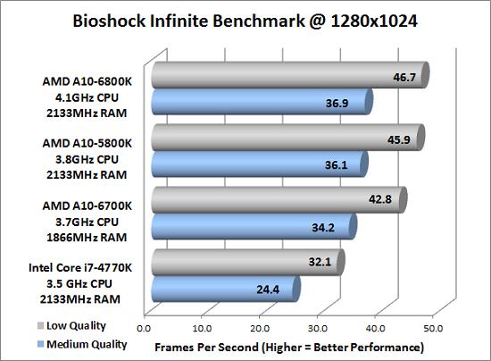 Bioshock-1280