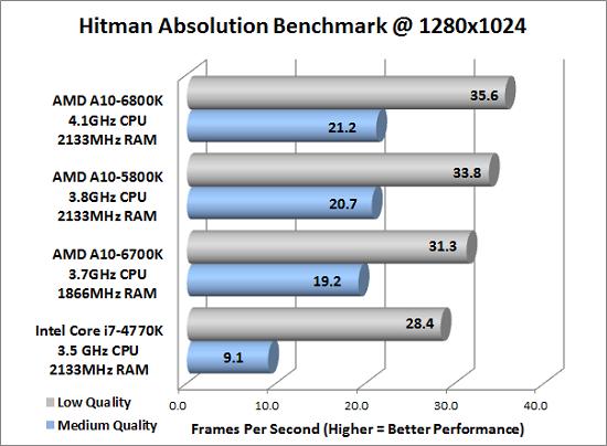 hitman-1280