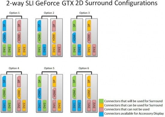 NVIDIA 2D Surround Setup