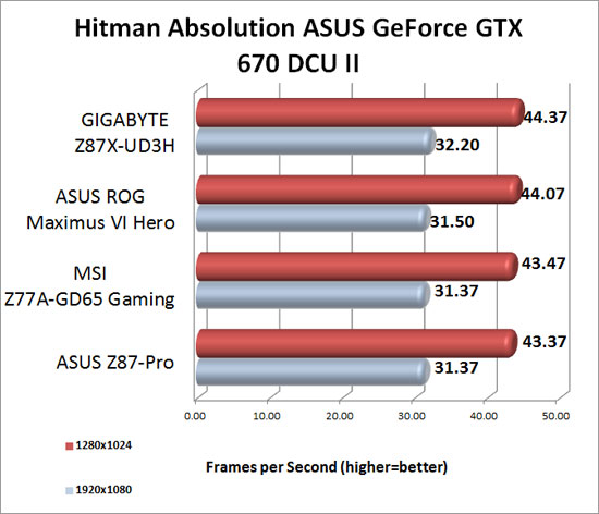 hitman-absolution-gtx670