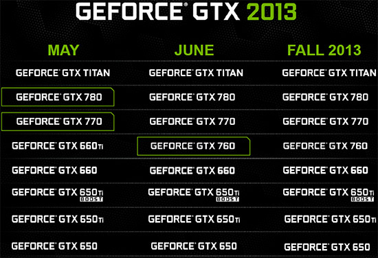 geforce-2013-lineup