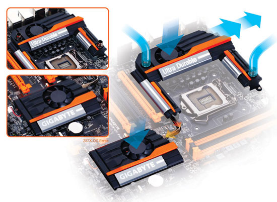 GIGABYTE Z87X-OC Force Water Cooling