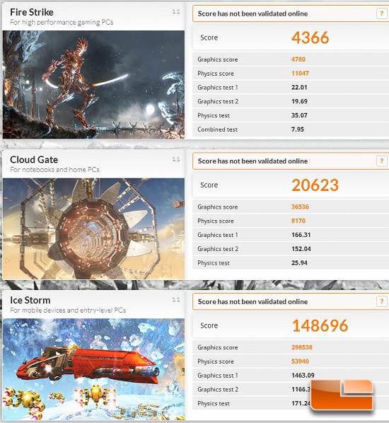3DMark 2013 New PC Results