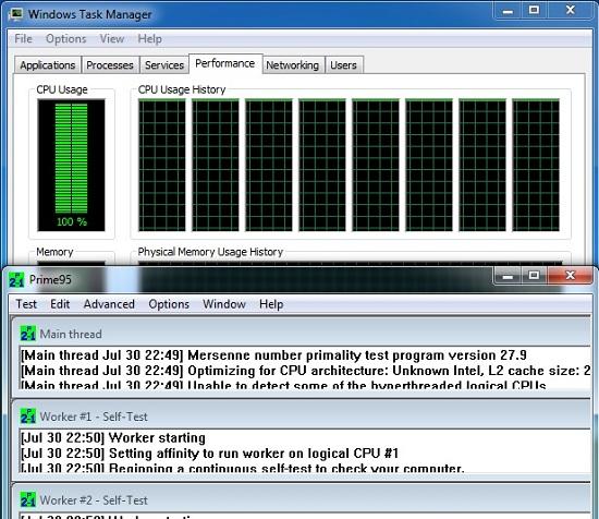 Prime95 CPU Usage