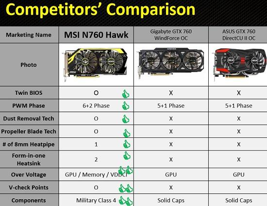 760-competitors