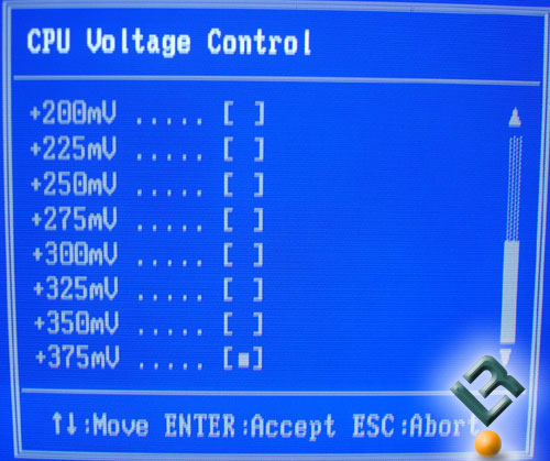 CPU Voltages