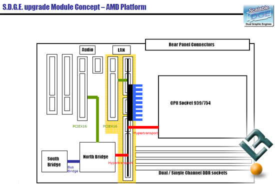 ECS's AMD SDGE Concept Drawing