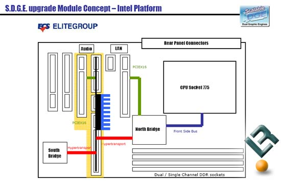 ECS's Intel SDGE Concept Drawing