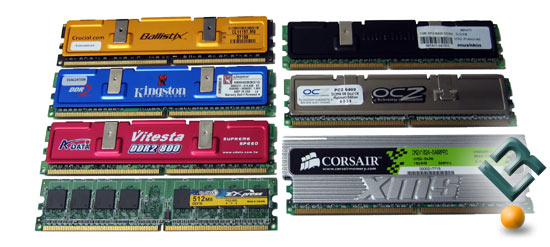 DDR2 PC2-6400 (800MHz) 7-way Memory Showdown