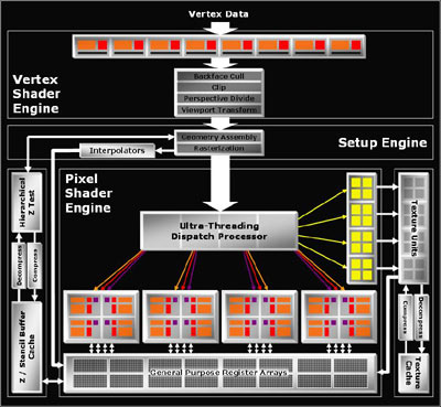 Radeon X1300 X1550 Series Driver Windows Xp