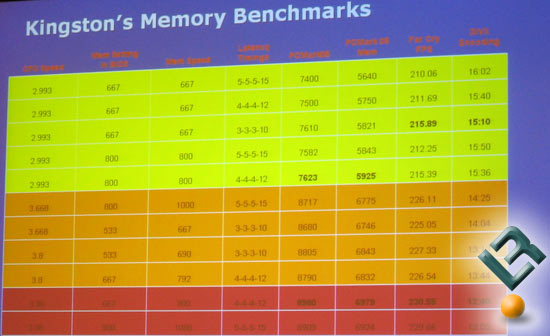 Asetek Water LCLC Cooler