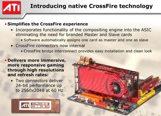 ATI Radeon X1950 Pro Native CrossFire Slide