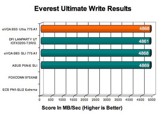 everest ultimate 64 bit